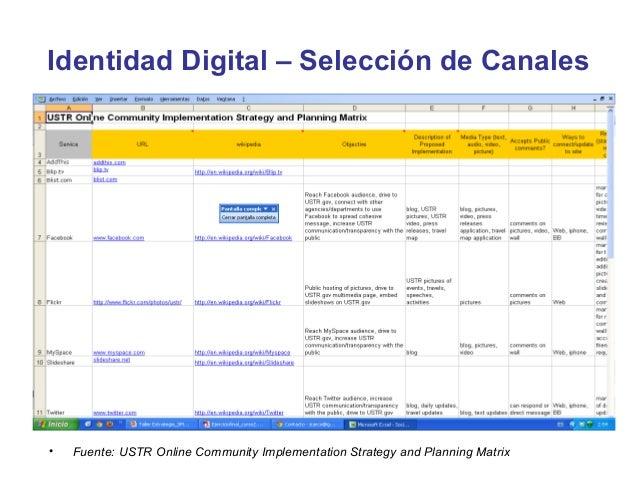 Identidad Digital – Selección de Canales•   Fuente: USTR Online Community Implementation Strategy and Planning Matrix