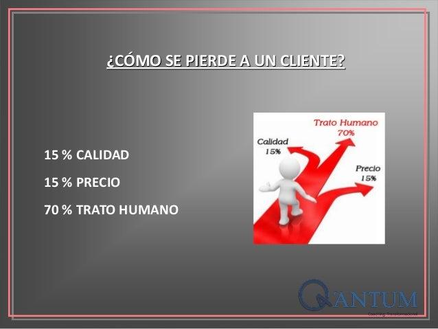¿CÓMO SE PIERDE A UN CLIENTE? 15 % CALIDAD 15 % PRECIO 70 % TRATO HUMANO