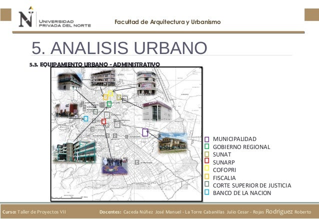 Taller final for Equipamiento urbano arquitectura pdf