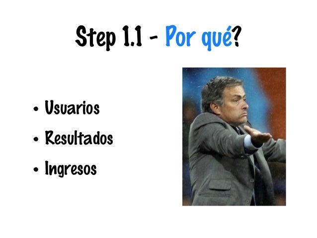 Step 1.1 - Por qué? • Usuarios • Resultados • Ingresos