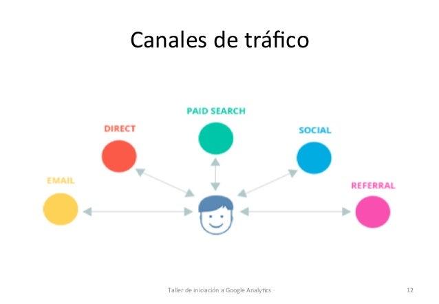 Canales  de  tráfico    Taller  de  iniciación  a  Google  Analy1cs    12