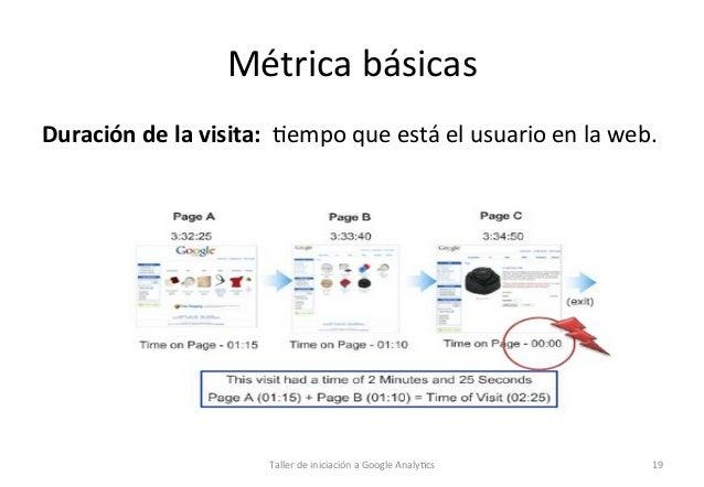Métrica  básicas   Duración  de  la  visita:    1empo  que  está  el  usuario  en  la  web.  ...