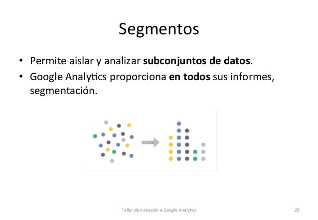 Segmentos   • Permite  aislar  y  analizar  subconjuntos  de  datos.   • Google  Analy1cs  proporcio...