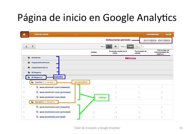 Página  de  inicio  en  Google  Analy1cs    Taller  de  iniciación  a  Google  Analy1cs    31