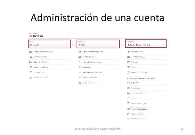 Administración  de  una  cuenta    Taller  de  iniciación  a  Google  Analy1cs    32