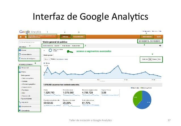 Interfaz  de  Google  Analy1cs    Taller  de  iniciación  a  Google  Analy1cs    37