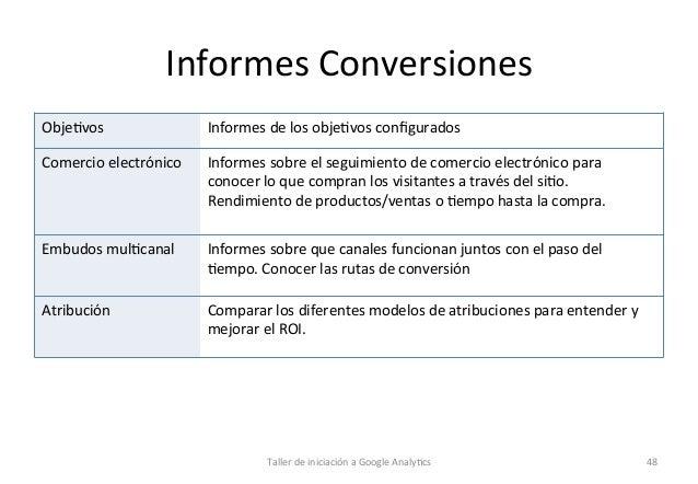 Informes  Conversiones   Obje1vos    Informes  de  los  obje1vos  configurados    Comercio  electrónico ...