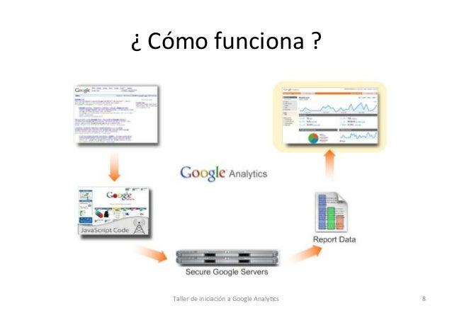 ¿  Cómo  funciona  ?      Taller  de  iniciación  a  Google  Analy1cs    8
