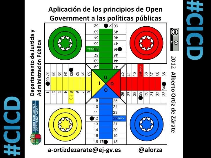 Aplicación de los principios de Open                             Government a las políticas públicasDepartamento de Justic...