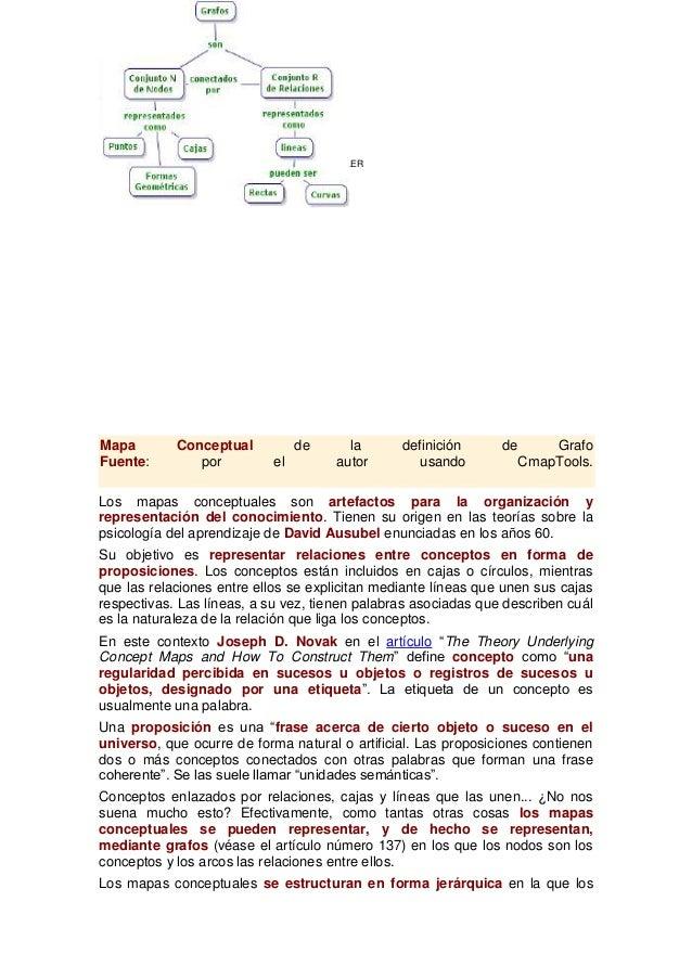 COLEGIO JESUS MARIA TALLER Mapa Conceptual de la definición de Grafo Fuente: por el autor usando CmapTools. Los mapas conc...