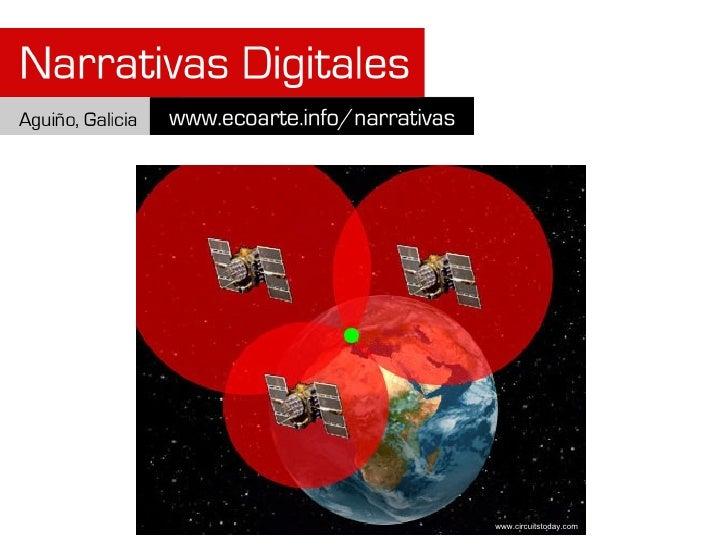 Coordenadas                                              http://cursonavegacion-aweleitor.blogspot.com  www.iwebble.com   ...
