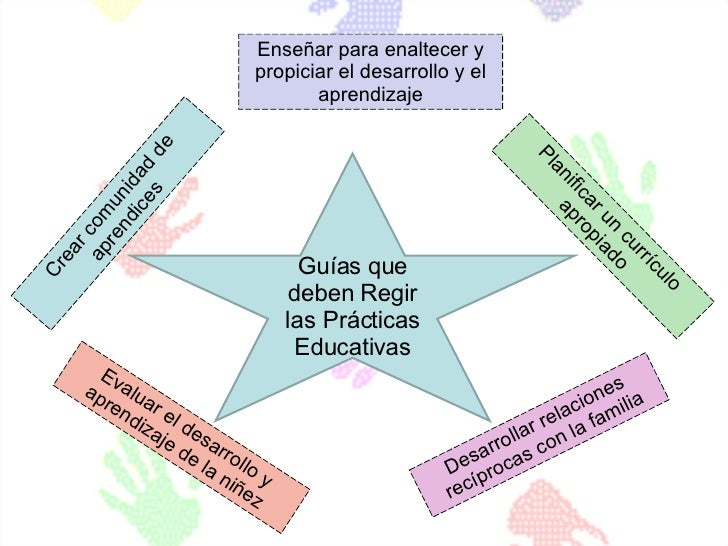 Presentación Sobre Módulo Educativo Módulo 3 El Currículo