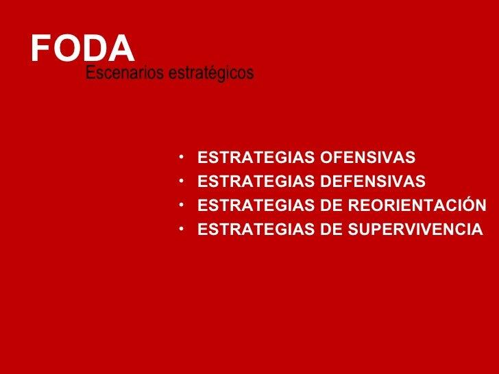 FODA <ul><li>Escenarios estratégicos </li></ul><ul><li>ESTRATEGIAS OFENSIVAS </li></ul><ul><li>ESTRATEGIAS DEFENSIVAS </li...