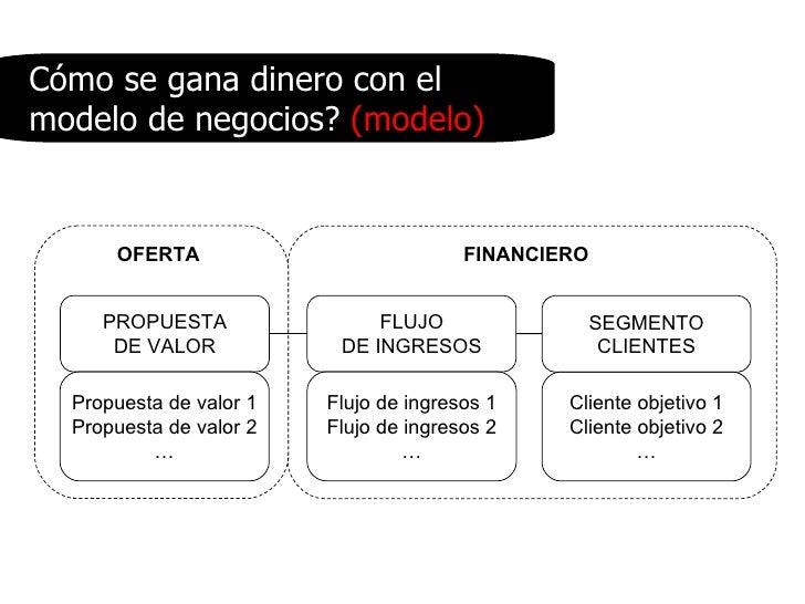 PROPUESTA DE VALOR FLUJO DE INGRESOS Propuesta de valor 1 Propuesta de valor 2 … Flujo de ingresos 1 Flujo de ingresos 2 …...