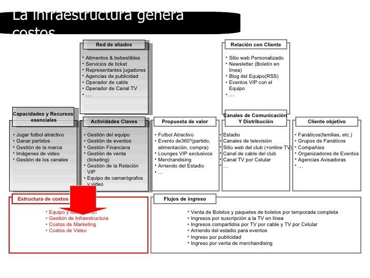 <ul><li>Gestión del equipo </li></ul><ul><li>Gestión de eventos </li></ul><ul><li>Gestión Financiera </li></ul><ul><li>Ges...
