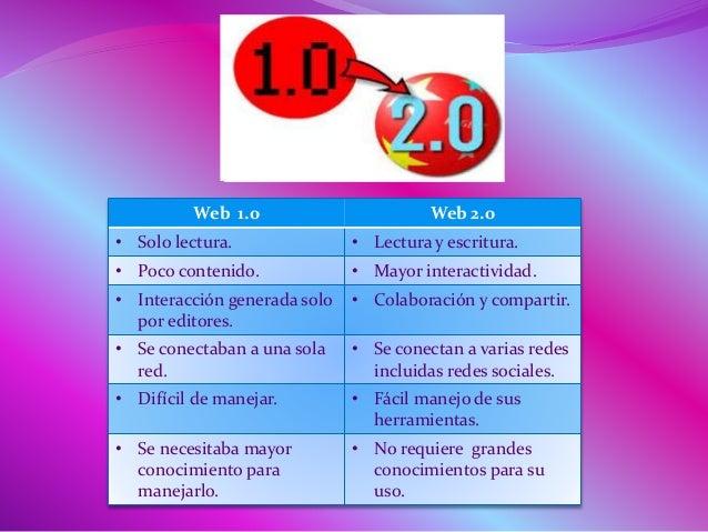 Web 1.0 Web 2.0 • Solo lectura. • Lectura y escritura. • Poco contenido. • Mayor interactividad. • Interacción generada so...