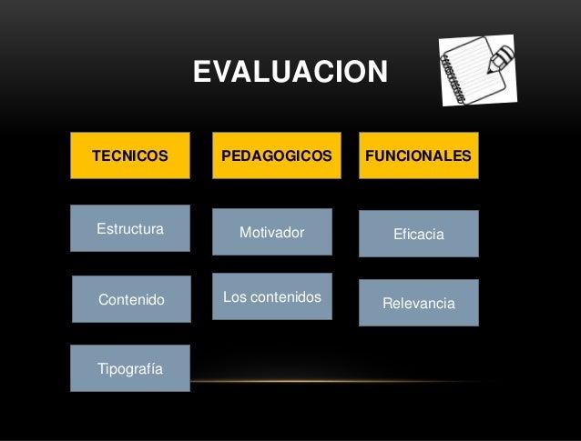 EVALUACION TECNICOS PEDAGOGICOS FUNCIONALES Estructura Contenido Tipografía Motivador Los contenidos Eficacia Relevancia