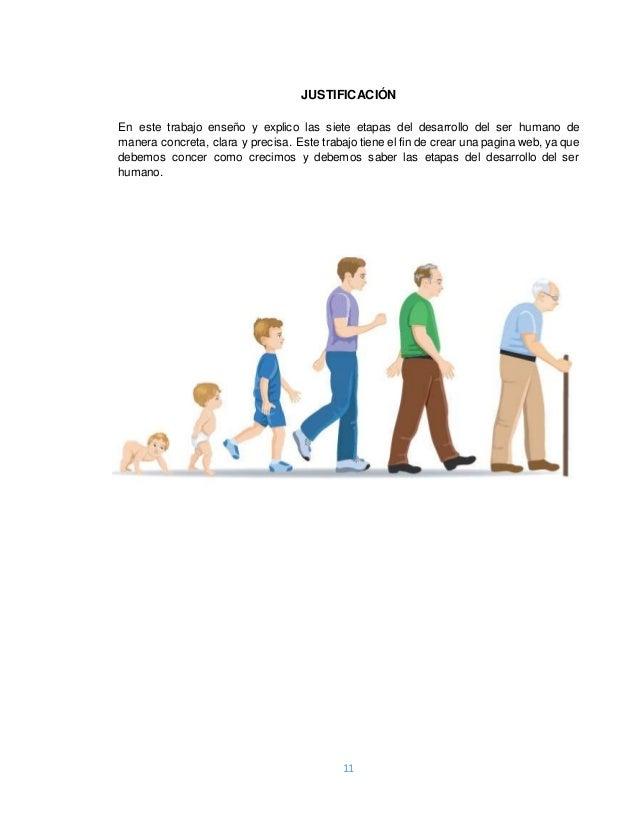 0dea5bc02 11. 11 JUSTIFICACIÓN En este trabajo enseño y explico las siete etapas del  desarrollo del ser humano ...