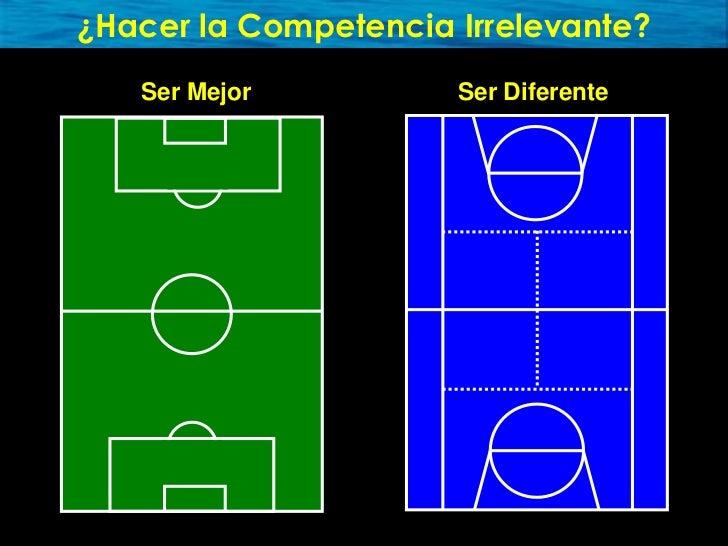 ¿Hacer la Competencia Irrelevante?                       Ser Diferente    Ser Mejor
