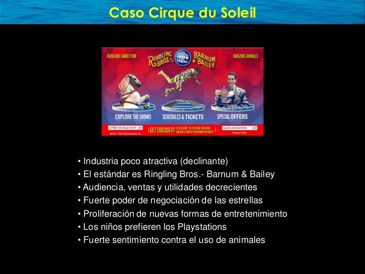 Caso Cirque du Soleil     • Cirque du Soleil no compitió con Ringling Bros.- Barnum & Bailey • Creó un nuevo mercado que h...
