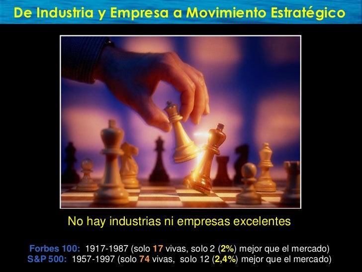 De Industria y Empresa a Movimiento Estratégico               No hay industrias ni empresas excelentes   Forbes 100: 1917-...
