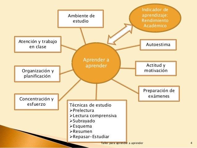 Taller para aprender a aprender t cnicas de estudio - Mejorar concentracion estudio ...