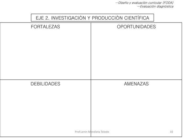 Prof.Lenin Mendieta Toledo 10 …Diseño y evaluación curricular (FODA) …Evaluación diagnóstica EJE 2. INVESTIGACIÓN Y PRODUC...