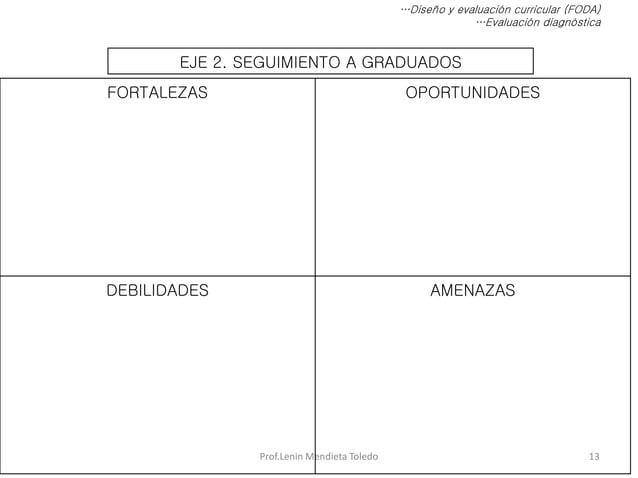 Prof.Lenin Mendieta Toledo 13 …Diseño y evaluación curricular (FODA) …Evaluación diagnóstica EJE 2. SEGUIMIENTO A GRADUADO...