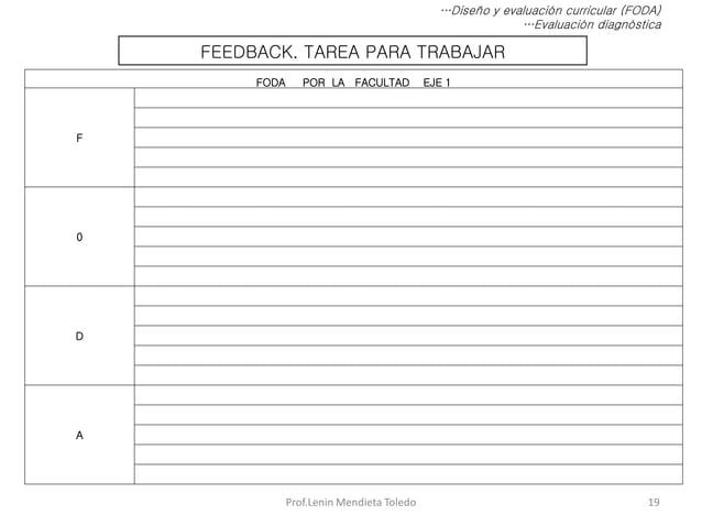 Prof.Lenin Mendieta Toledo 19 …Diseño y evaluación curricular (FODA) …Evaluación diagnóstica FEEDBACK. TAREA PARA TRABAJAR...
