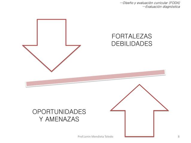 Prof.Lenin Mendieta Toledo 8 …Diseño y evaluación curricular (FODA) …Evaluación diagnóstica FORTALEZAS DEBILIDADES OPORTUN...