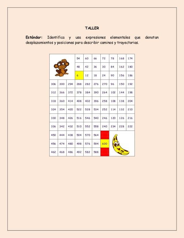 TALLER  Estándar: Identifica y usa expresiones elementales que denotan desplazamientos y posiciones para describir caminos...