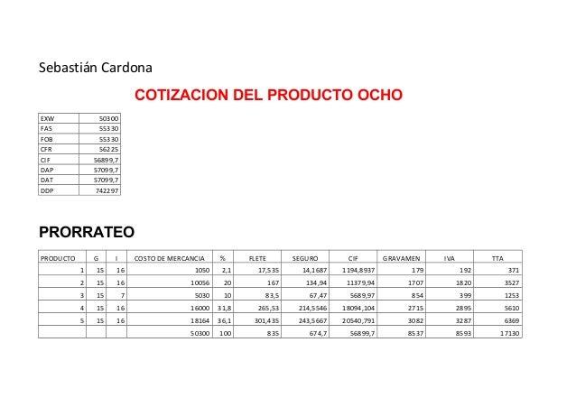 Sebastián Cardona COTIZACION DEL PRODUCTO OCHO EXW 50300 FAS 55330 FOB 55330 CFR 56225 CIF 56899,7 DAP 57099,7 DAT 57099,7...