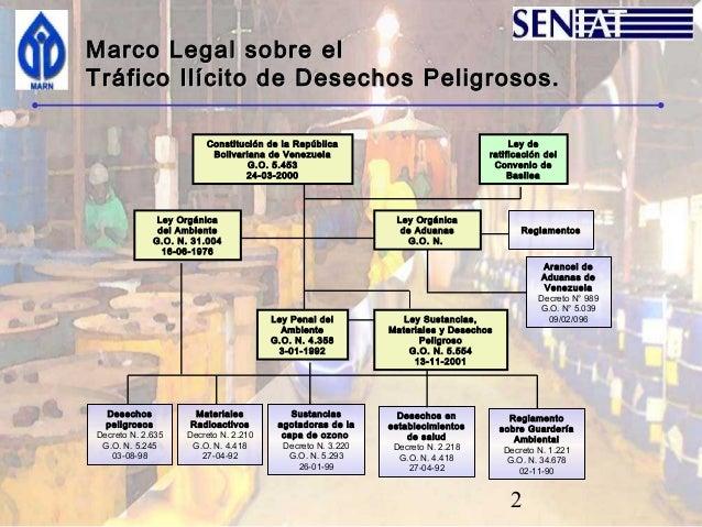 Taller regional sobre la prevención y monitoreo de tráfico ilísito de desechos peligrosos y otros Slide 2