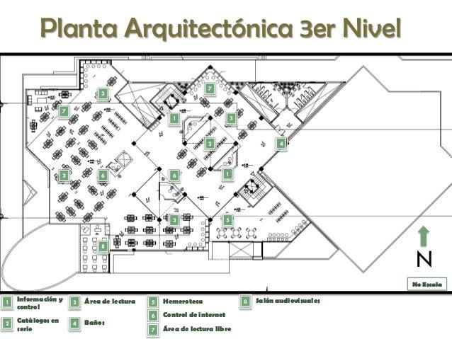 Taller segundo parcial biblioteca for Oficinas planta arquitectonica