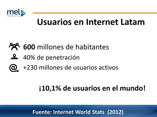 Usuarios en Internet Latam 600 millones de habitantes 40% de penetración +230 millones de usuarios activos ¡10,1% de usuar...