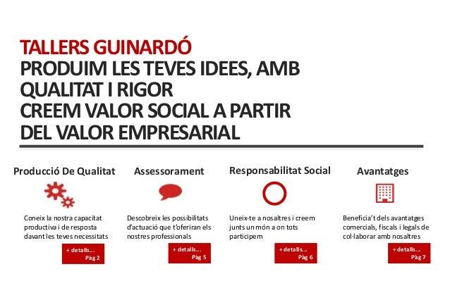 TALLERS GUINARDÓ PRODUIM LES TEVES IDEES, AMB QUALITAT I RIGOR CREEM VALOR SOCIAL A PARTIR DEL VALOR EMPRESARIAL Producció...