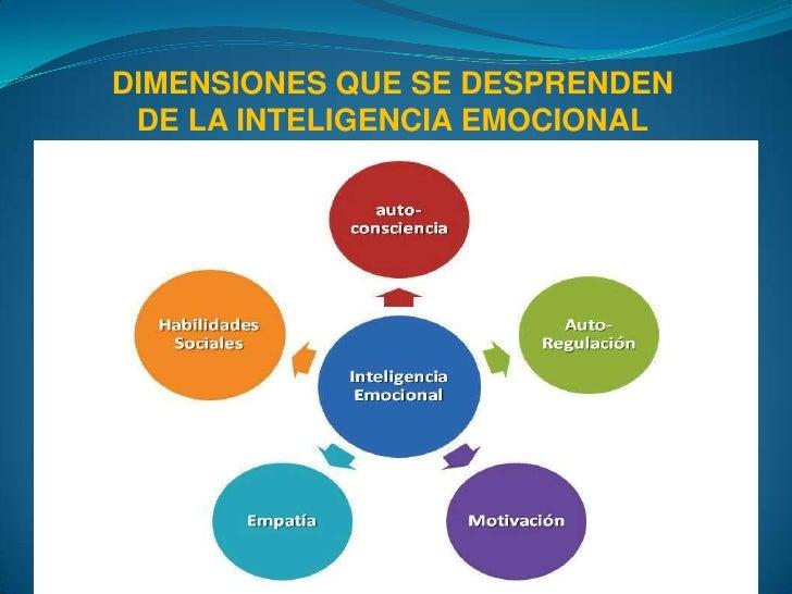 Taller Sobre Inteligencia Emocional