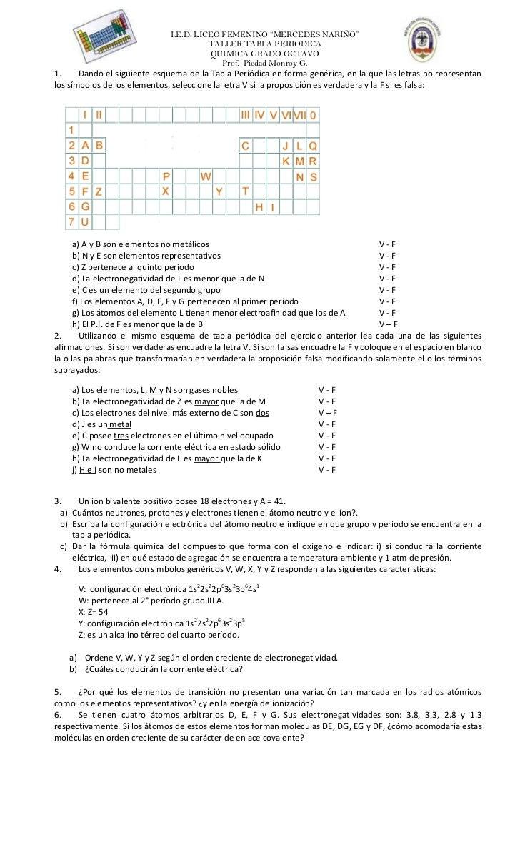 taller tabla periodica para entregar ied liceo femenino mercedes nario - Tabla Periodica De Los Elementos Atomos