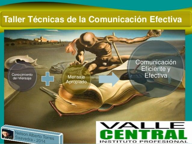 Taller Técnicas de la Comunicación Efectiva  Mensaje Apropiado  Conocimiento del Mensaje  Comunicación Eficiente y Efectiva