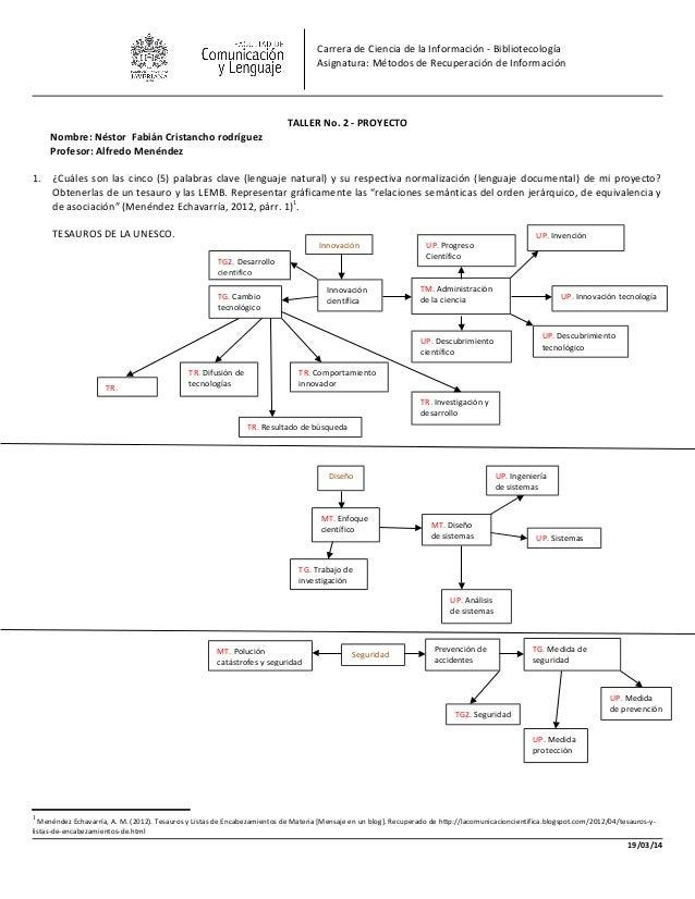 Carrera de Ciencia de la Información - Bibliotecología Asignatura: Métodos de Recuperación de Información TALLER No. 2 - P...