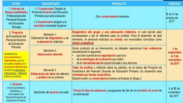Tareas evaluativas y cuadro comparativo de proyectos con sus características Slide 2