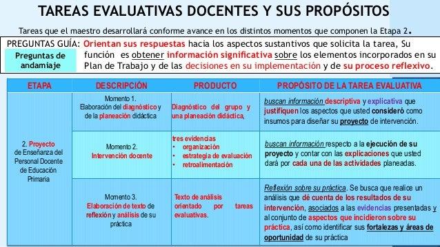 Tareas evaluativas y cuadro comparativo de proyectos con sus características Slide 3