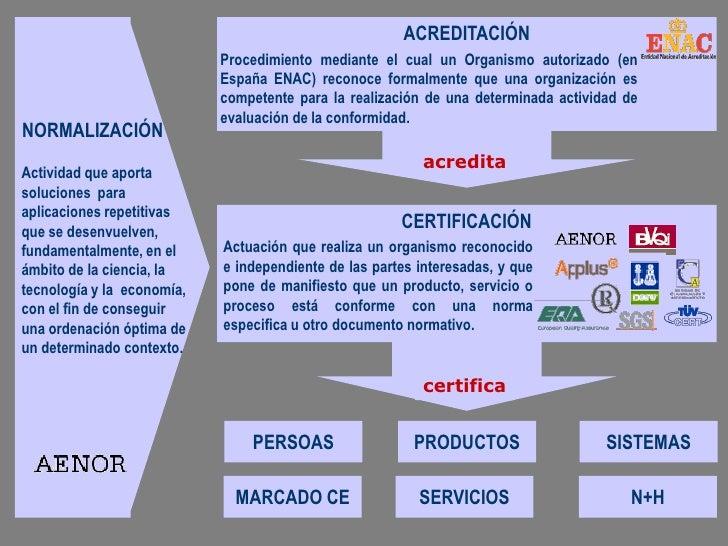 AGENCIA PARA LA CERTIFICACIÓN DE LA CALIDAD Y EL MEDIO AMBIENTE, S.L. (ACCM)         AIDICO. ASOCIACIÓN DE INVESTIGACIÓN D...