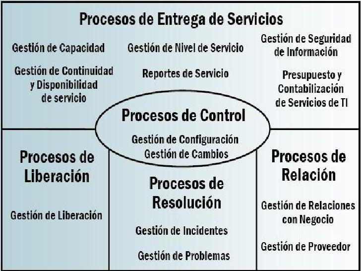 ISO/IEC 27000  •   ISO/IEC 27000 es un conjunto de estándares desarrollados por ISO (International Organization for     St...