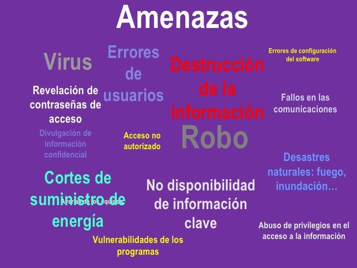 Objetivos de control y controles       (Anexo A ISO/IEC 27001:2005)          Objetivo: asegurar que los riesgos se reducen...