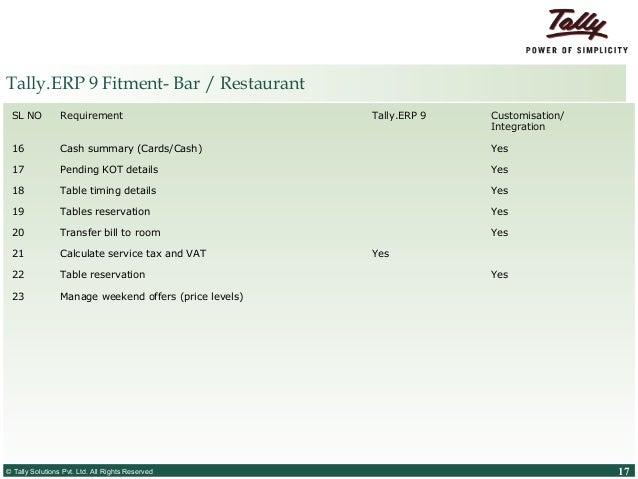 Bar Full Form Cogu Lessecretsdeparis Co