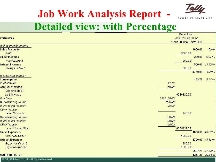 report on job analysis Overview job analysis is the process of gathering and analyzing information about the content and the human requirements of jobs, as well as, the context in which.