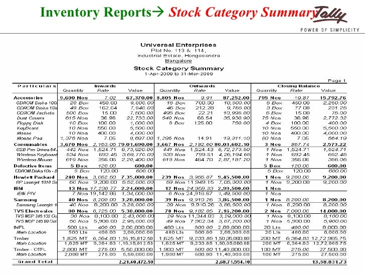 a report on inventory management Inventory management & stock control software that lets you easily view, manage   with access to low inventory reports and historic sales data, you'll be able to.