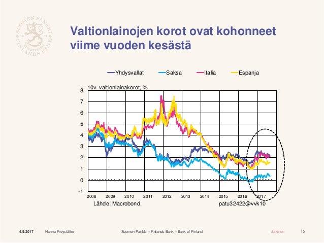 Valuuttakurssit Laskuri