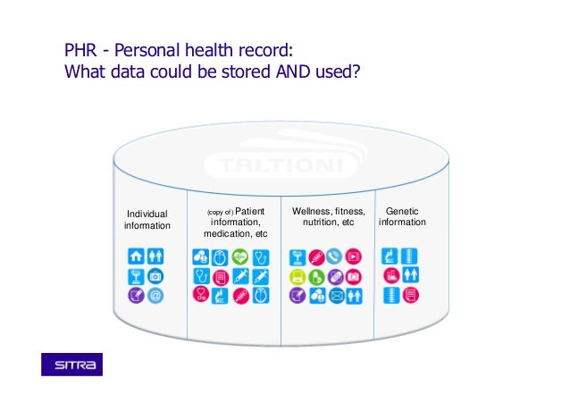 PHR - Personal health record: What data could be stored AND used? (copy of) Patient information, medication, etc Wellness,...